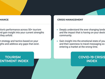 How to: Select an index