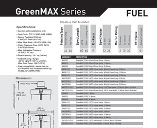 GreenMAX Cut Sheet Now Available