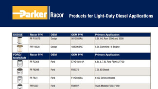 REAL Racor Products for Light-Duty Diesel Applications