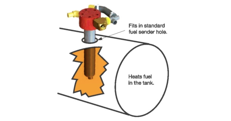 FTG Coolant In-Tank Heater