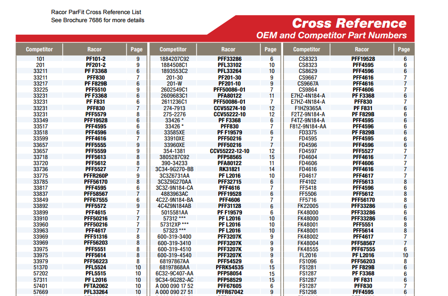 Racor Competitor Cross Reference