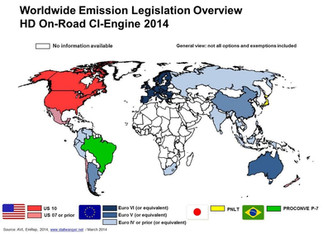 Clearing the Air on Global Emissions Standards for Non-Road and Marine Diesel Engines