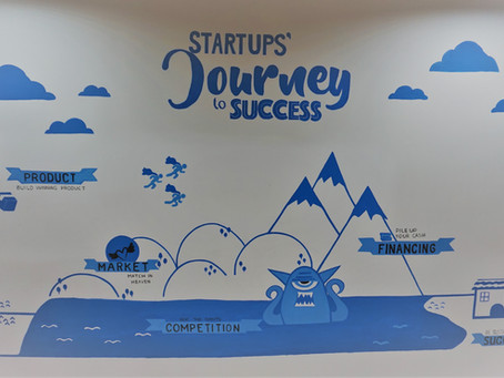 Branding Strategies for Startups: Vol.1