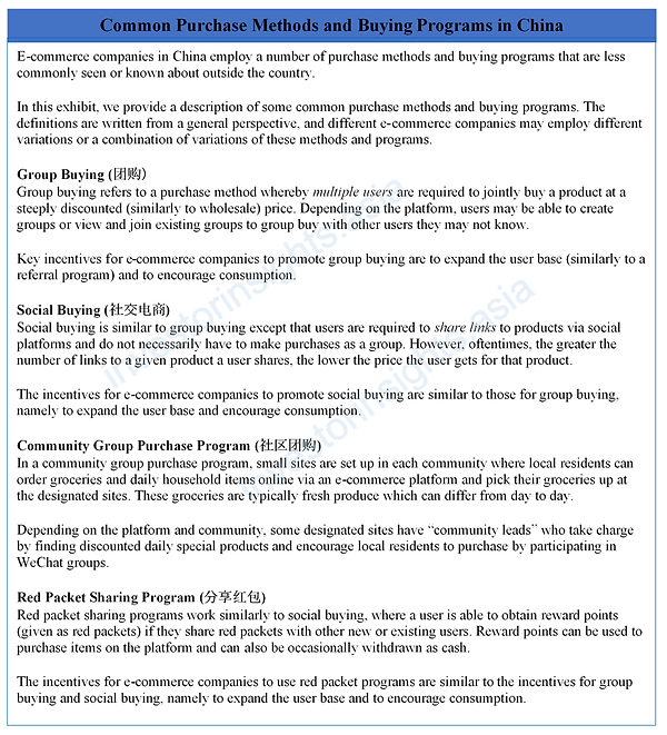 CommonPurchaseMethods (1).png