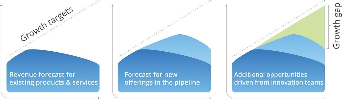 Growth Gap OPT.jpg