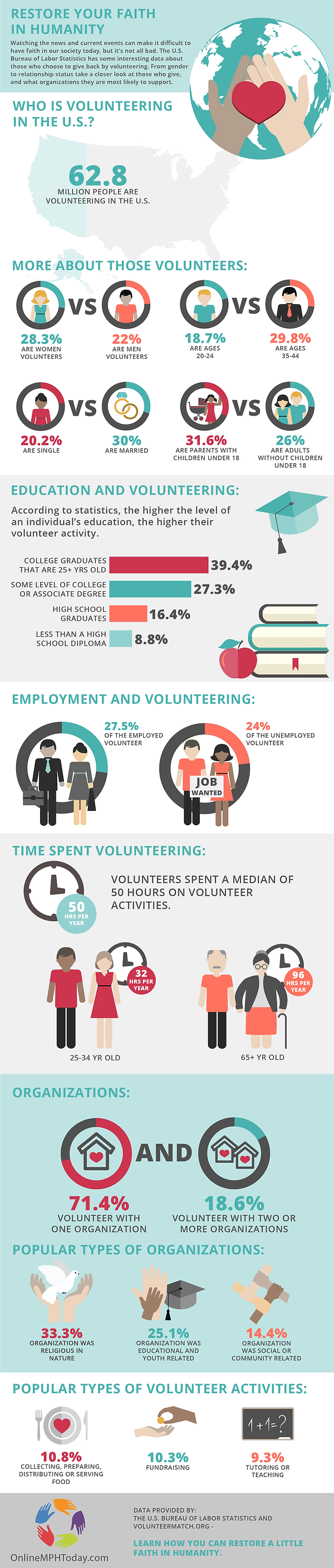 VolunteerStats_Infographic.png