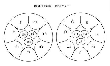 doubleguiter.jpg
