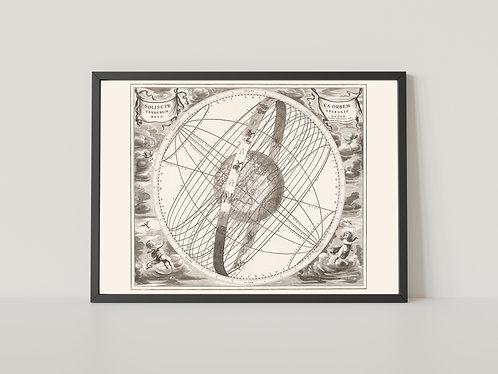 Pieter Schenk - Sun's Orbit Around The Earth according to Ptolemy