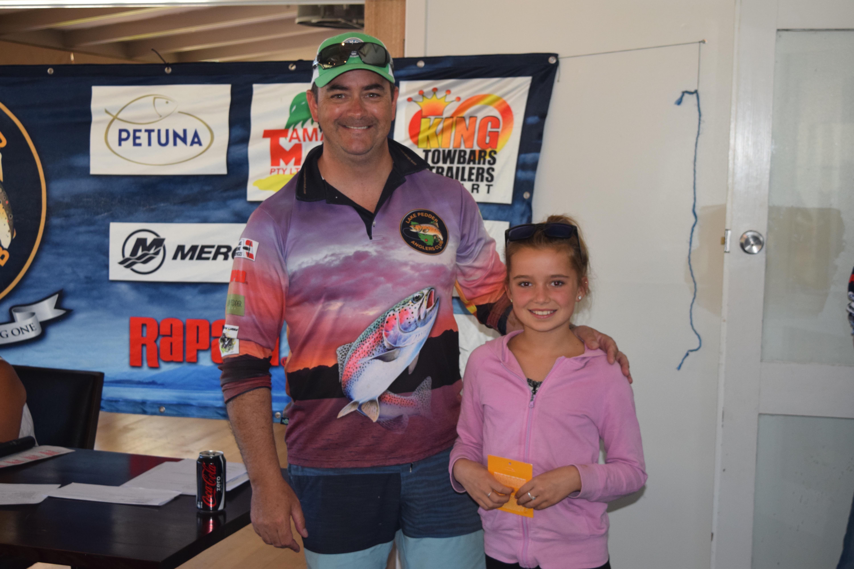 Day 3 - Open Junior (u14) Mystery Fish - Meg East