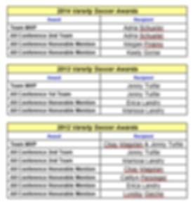 Individual Awards 2.PNG