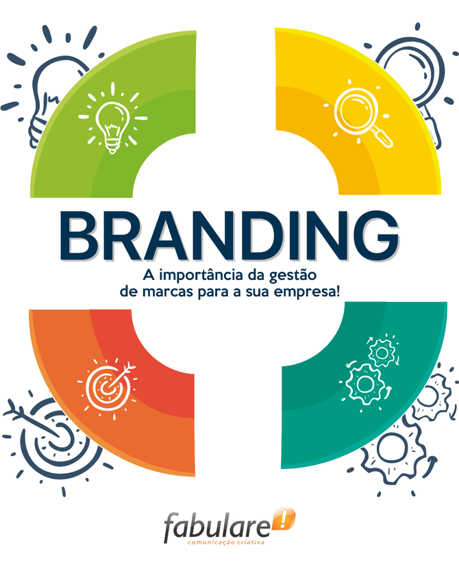 A importância do branding para a sua marca
