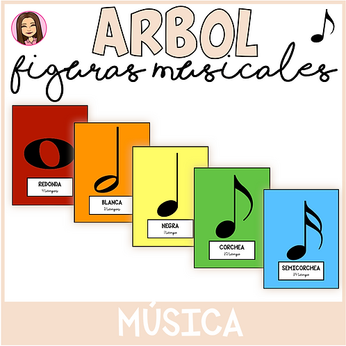 Árbol de figuras musicales PÓSTER