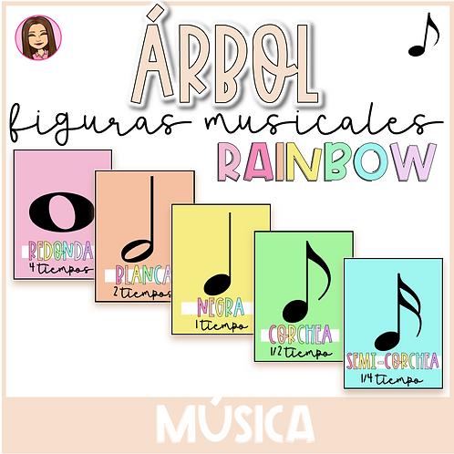 Árbol figuras musicales PÓSTER (Rainbow)