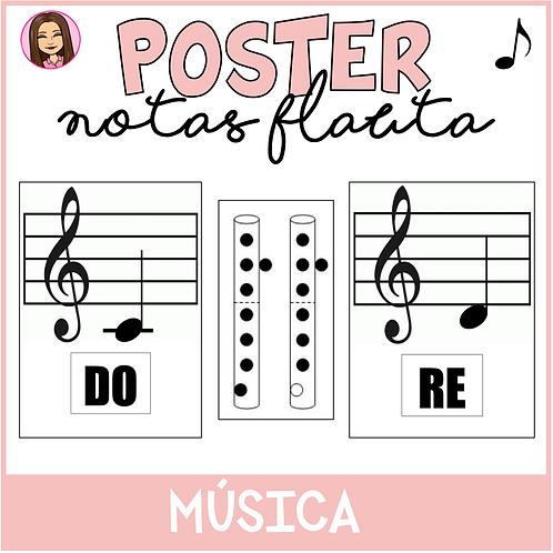 Notas flauta PÓSTER
