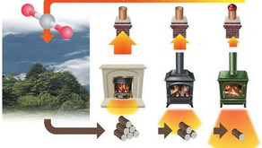 Wood Stoves - use efficiently and reduce pollution