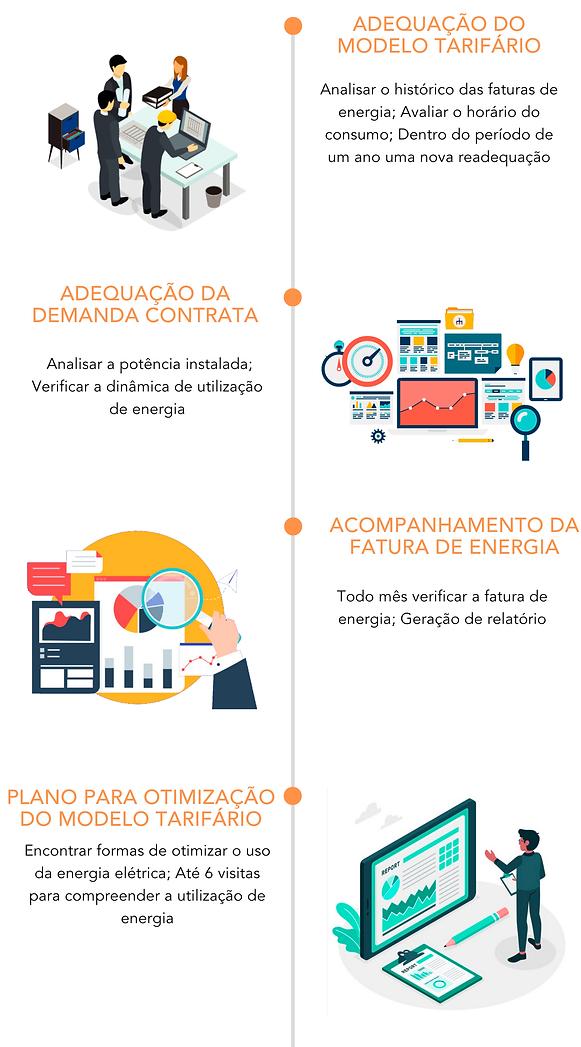 adequaçao_modelo_tarifario.png