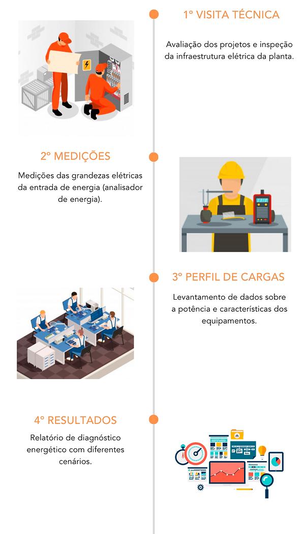 REDUÇAO_DO_CONSUMO_DE_ENERGIA_.png