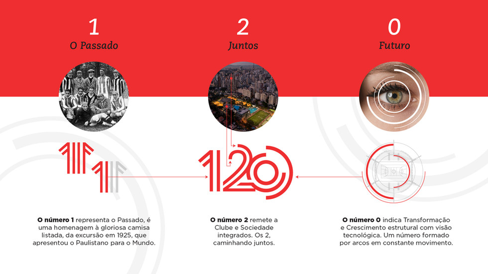 img-portfolio-club-paulistano-120-voador
