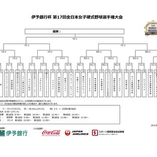 【結果】伊予銀行杯第17回全日本女子硬式野球選手権大会