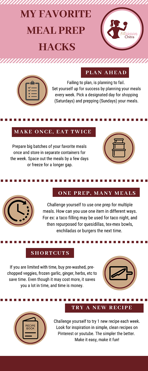 Meal Prep Guide (3).png