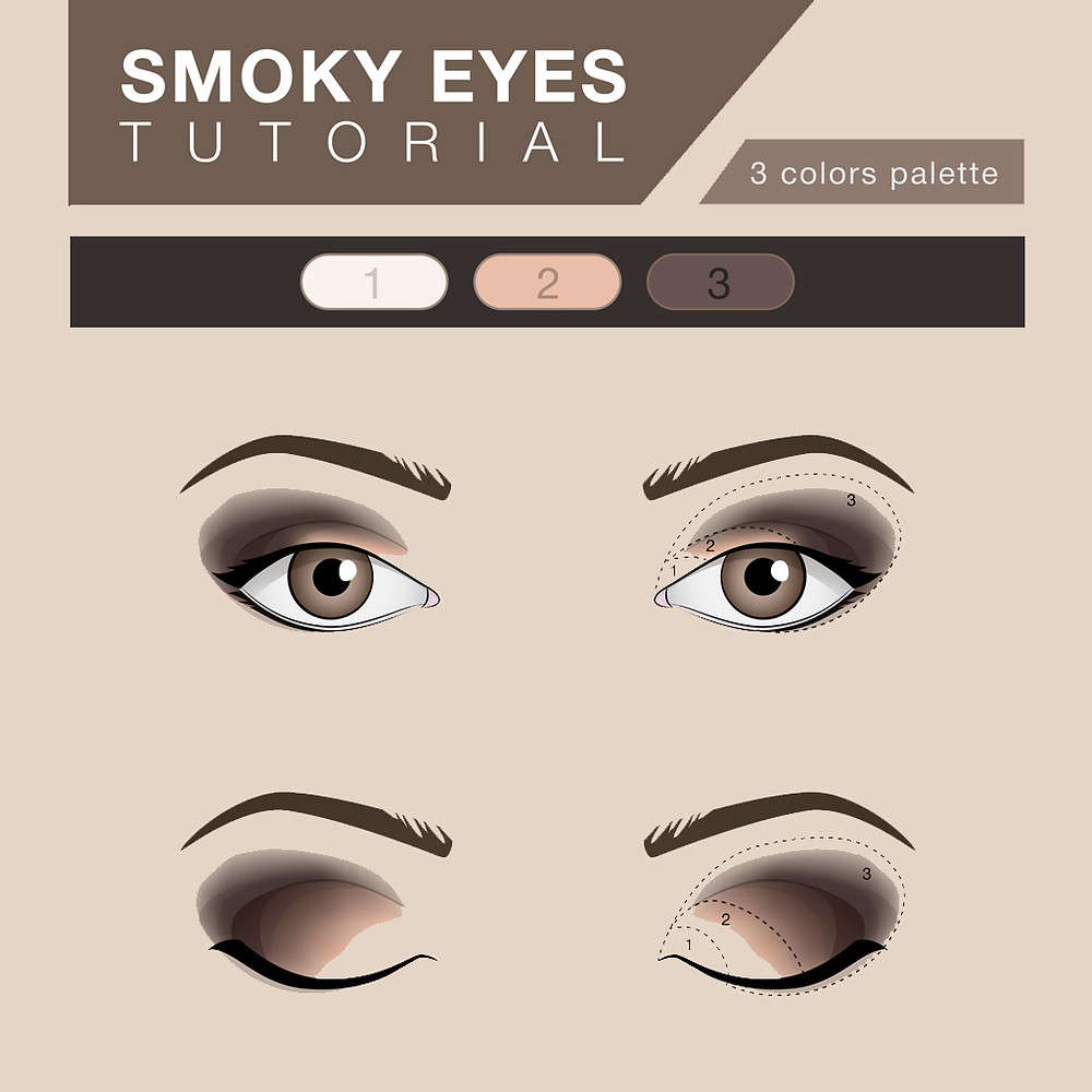 Smoky eye application diagram