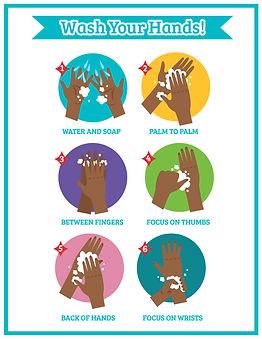 Handwashing Instructions 1.jpg