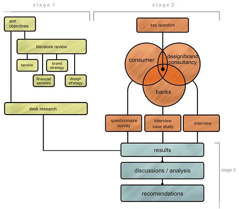 methodology 1.png