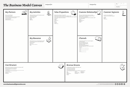 business-model-canvas-1024x683.png