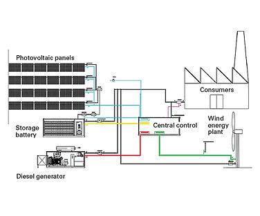 foto_hybrid-diagramm_abz_aggregatebau_2.