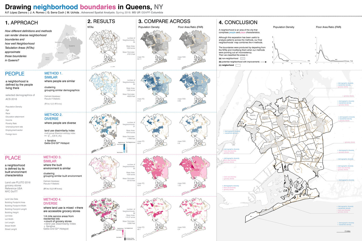 Drawing Neighborhood Boundaries in Queens. 2018