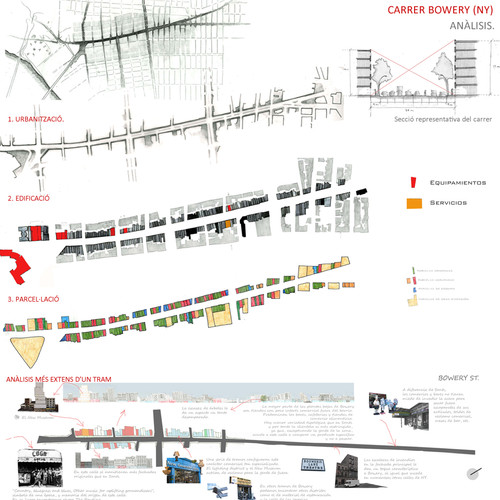 The street as suburban growth. BCN-NYC (2011)
