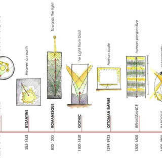 Light Timeline. 2013