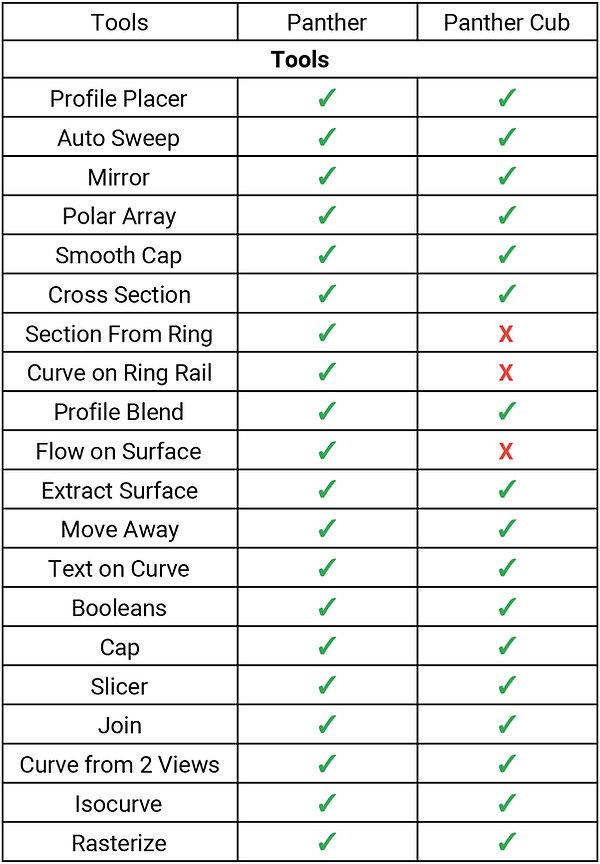 PRO vs Basic-6.jpg
