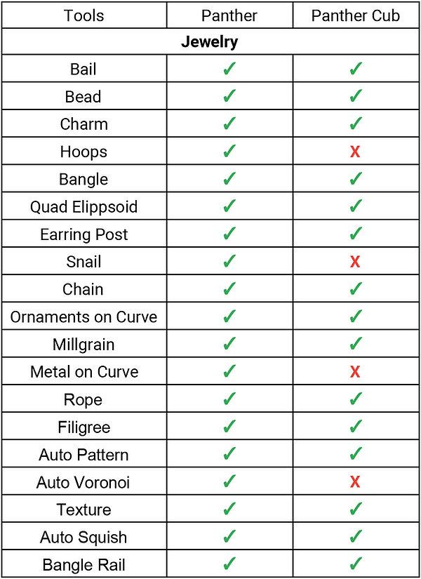 PRO vs Basic-3.jpg