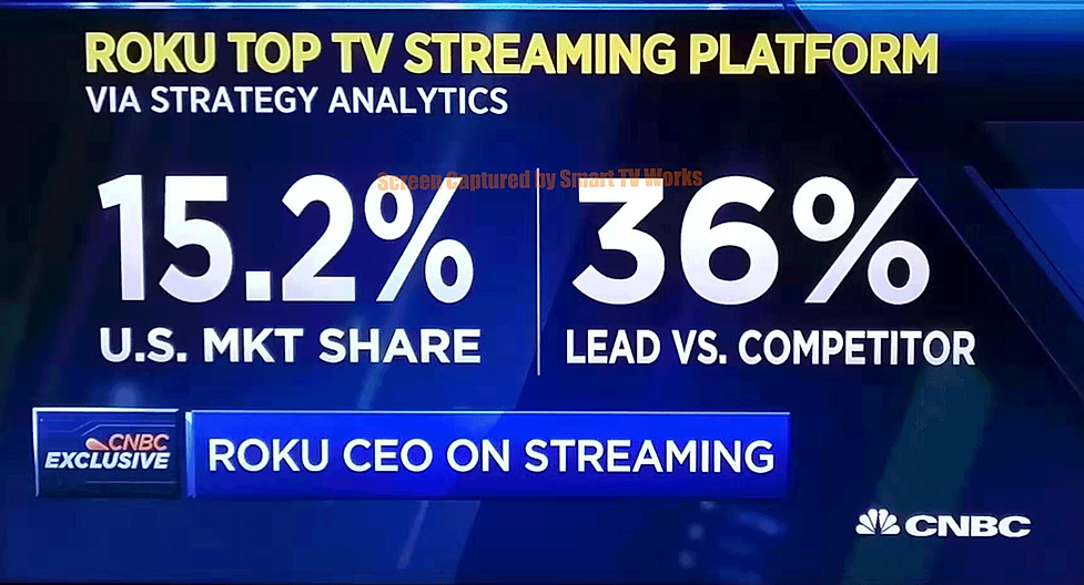 roku-usa-share2.png