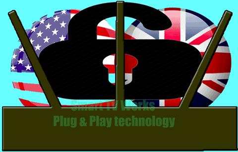 Roku USA Geo Unlock Plug and Play VPN Tunnel Australia