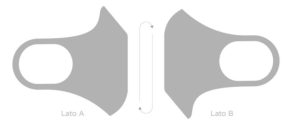 Design Novamask