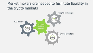 Why you need an ICO IEO market maker