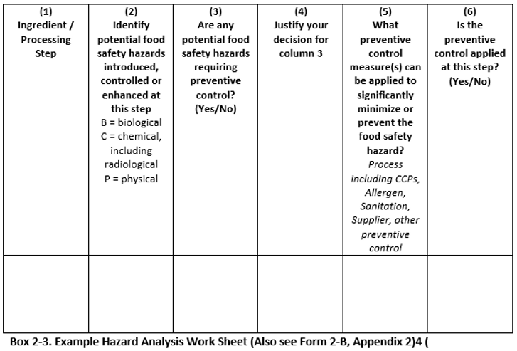 Conduct The Hazard Analysis  Hazard Analysis Template