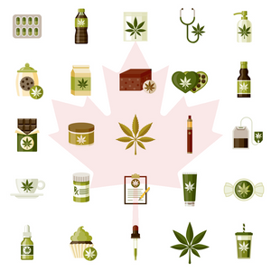 Canada's Final Regulations for New Cannabis Products: Edible Cannabis, Cannabis Extracts and Cannabis Topicals