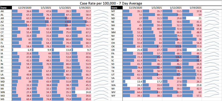 2020.01.20 Case Rate Table 1.png