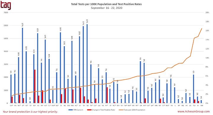 Weekly Risk matrix graph_9.23.2020.PNG