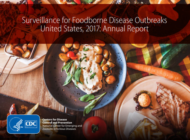 CDC's annual Foodborne Disease Outbreak Report - Food Safety