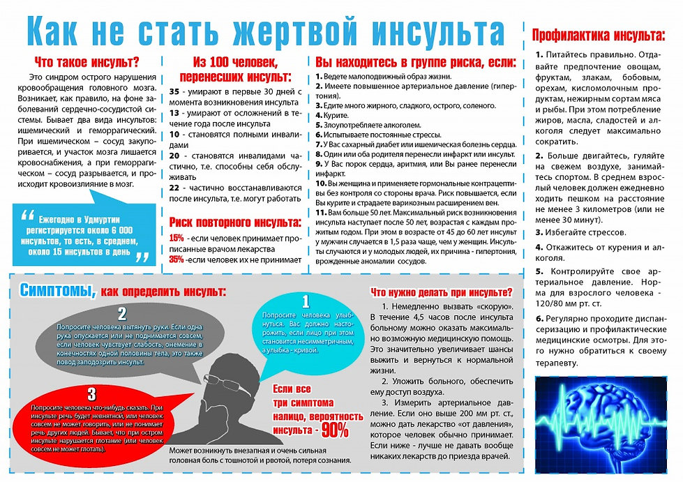 плакат инсульт.jpg