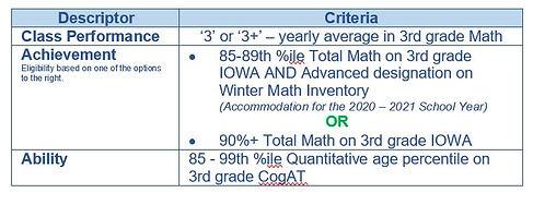 AC Criteria 2020 Math.JPG