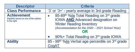 AC Criteria 2020 ELA.JPG