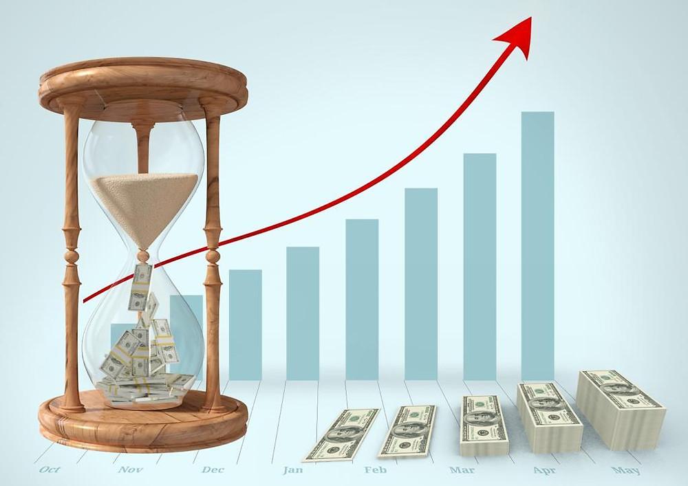 MEDZO Consultoria Financeira - O que é a rentabilidade de uma empresa