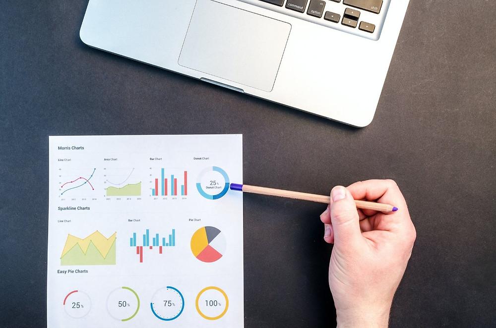 Por que usar indicadores financeiros