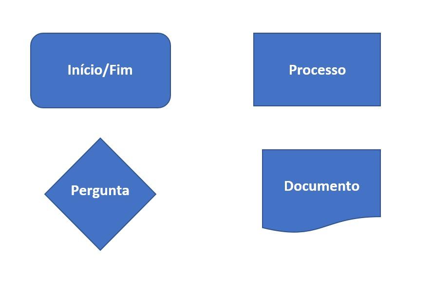 MEDZO Consultoria Financeira - Controle do fluxo de caixa
