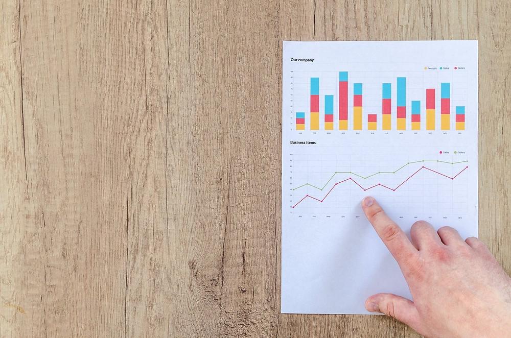 O que são KPIs financeiros